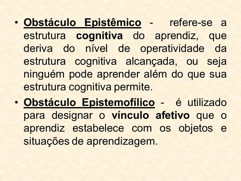 Obstáculo Epistêmico - refere-se a estrutura cognitiva do aprendiz, que deriva do nível de operatividade da estrutura cognitiva alcançada, ou seja nin