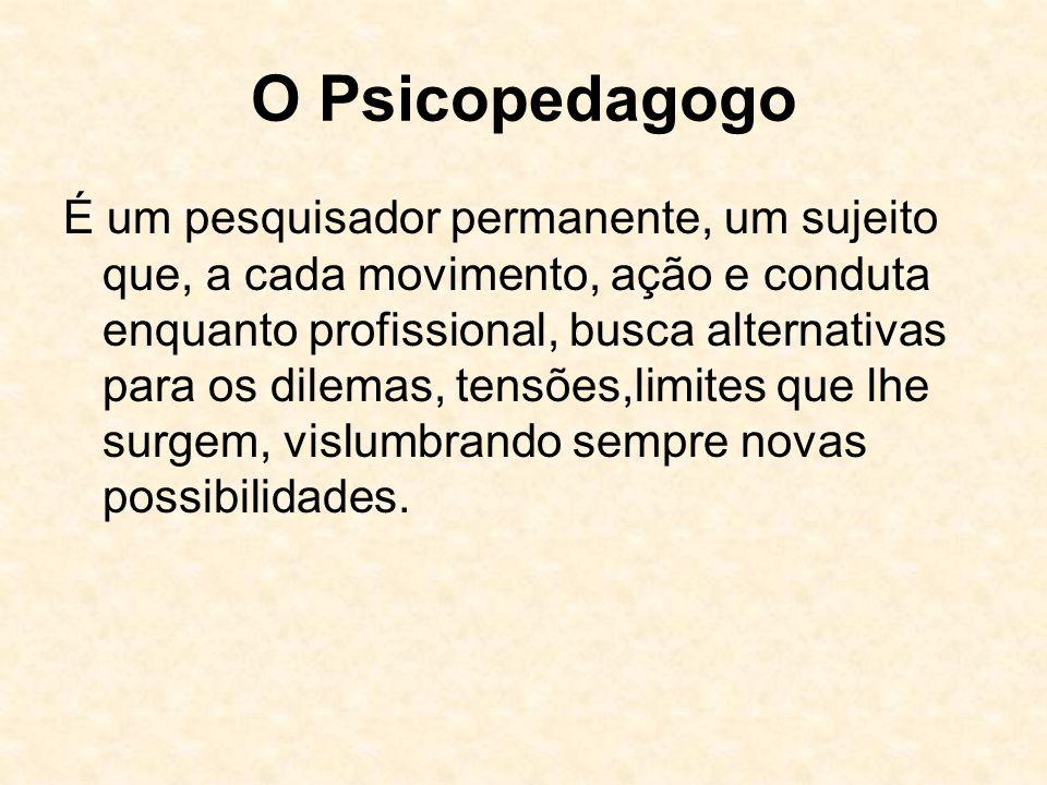 A APENDIZAGEM Visca ESCOLA DA PSICOLOGIA SOCIAL ESCOLA DA PSICOLOGIA GENÉTICA ESCOLA PSICANALÍTICA APRENDIZAGE M