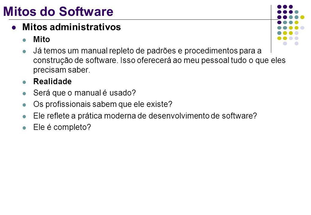 Mitos do Software Mitos administrativos Mito Já temos um manual repleto de padrões e procedimentos para a construção de software. Isso oferecerá ao me
