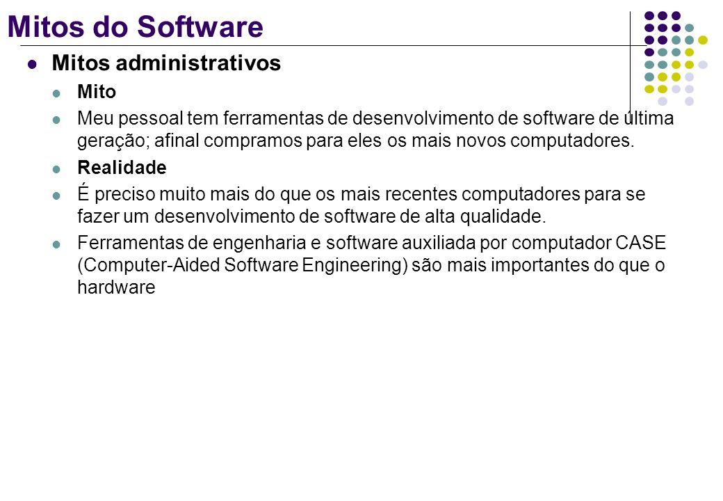 Mitos do Software Mitos administrativos Mito Meu pessoal tem ferramentas de desenvolvimento de software de última geração; afinal compramos para eles