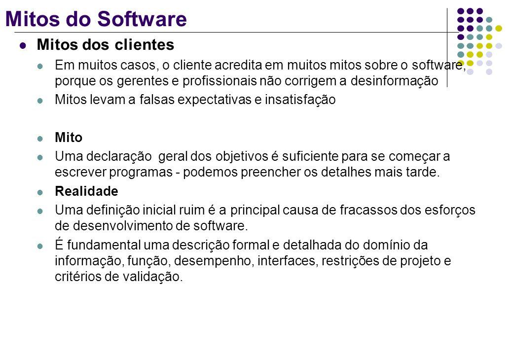 Mitos do Software Mitos dos clientes Em muitos casos, o cliente acredita em muitos mitos sobre o software, porque os gerentes e profissionais não corr