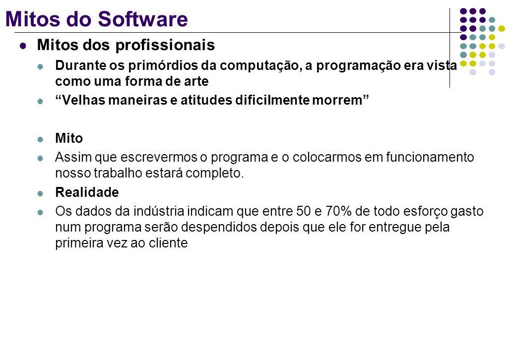 Mitos do Software Mitos dos profissionais Durante os primórdios da computação, a programação era vista como uma forma de arte Velhas maneiras e atitud