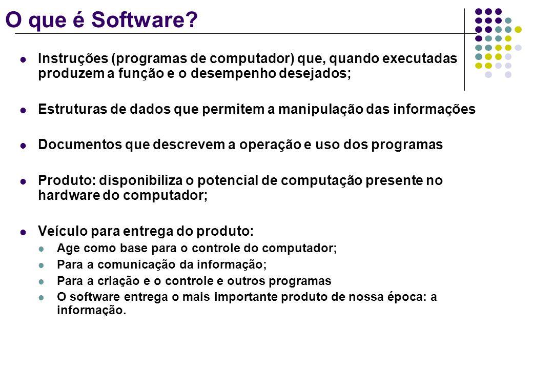 O que é Software? Instruções (programas de computador) que, quando executadas produzem a função e o desempenho desejados; Estruturas de dados que perm