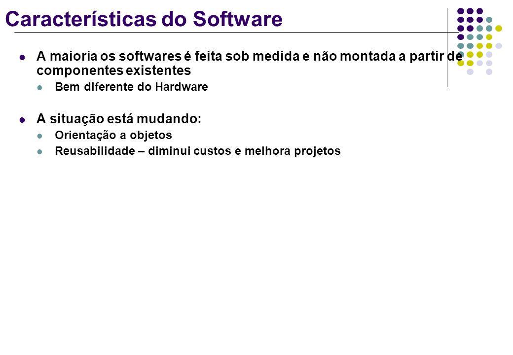 Características do Software A maioria os softwares é feita sob medida e não montada a partir de componentes existentes Bem diferente do Hardware A sit