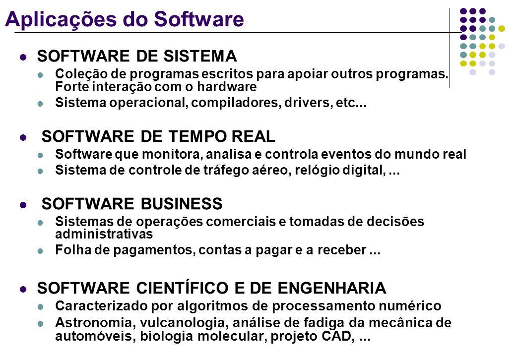 Aplicações do Software SOFTWARE DE SISTEMA Coleção de programas escritos para apoiar outros programas. Forte interação com o hardware Sistema operacio