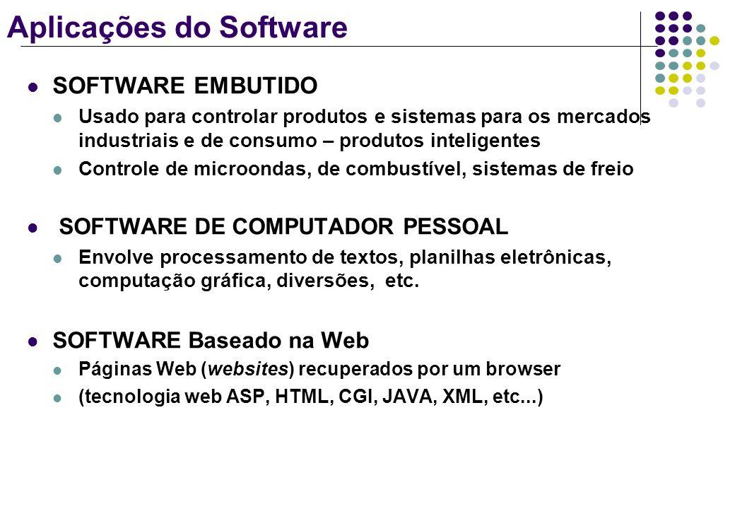 Aplicações do Software SOFTWARE EMBUTIDO Usado para controlar produtos e sistemas para os mercados industriais e de consumo – produtos inteligentes Co
