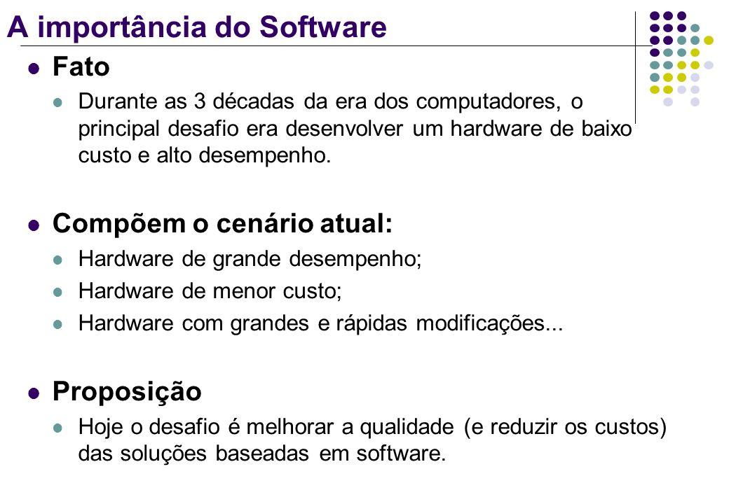 Eras do Software 1ª Era: 1950-1960 Software: uma reflexão posterior Desenvolvimento de software sem administração Orientação batch (lote) Hardware orientado a uma (ou poucas) aplicações Software destinado a uma aplicação bem específica