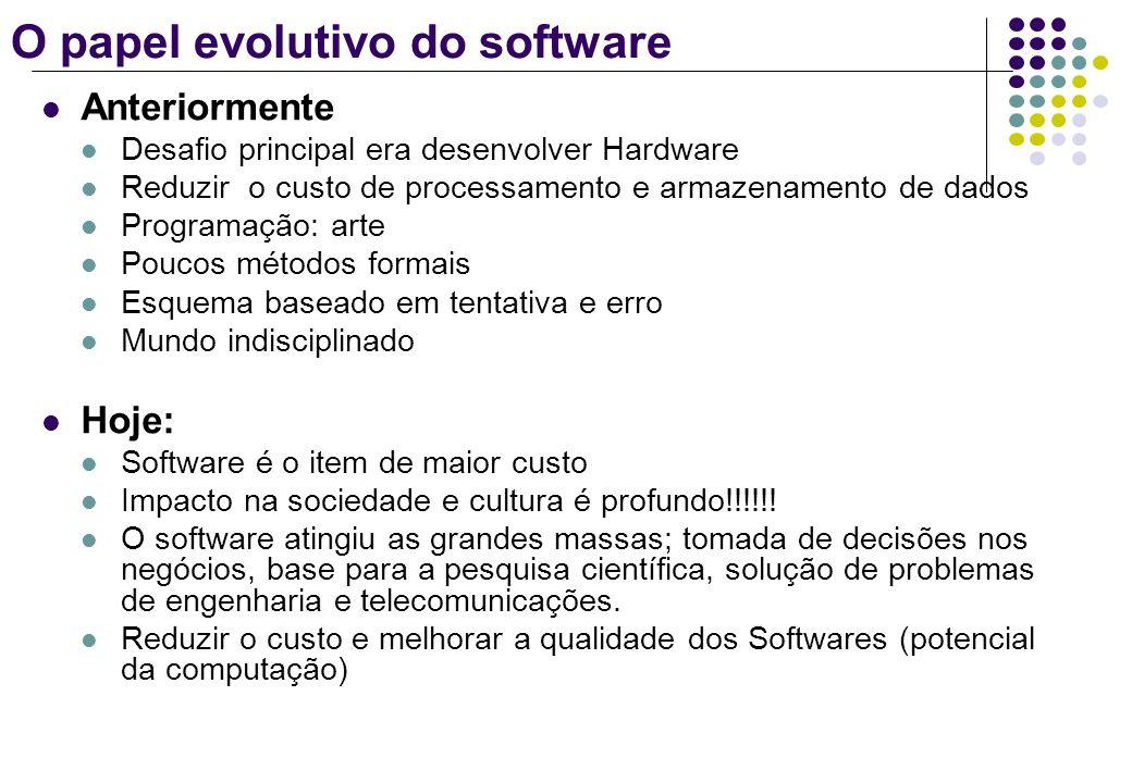 Características do Software Desenvolvido ou projetado por engenharia, não manufaturado no sentido clássico (industrial) O sucesso é medido pela qualidade e não quantidade Custos são concentrados no trabalho de engenharia