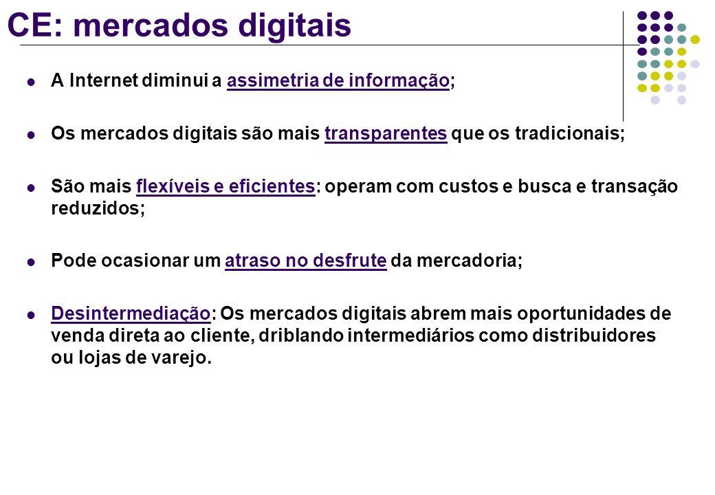 CE: mercados digitais A Internet diminui a assimetria de informação; Os mercados digitais são mais transparentes que os tradicionais; São mais flexíve