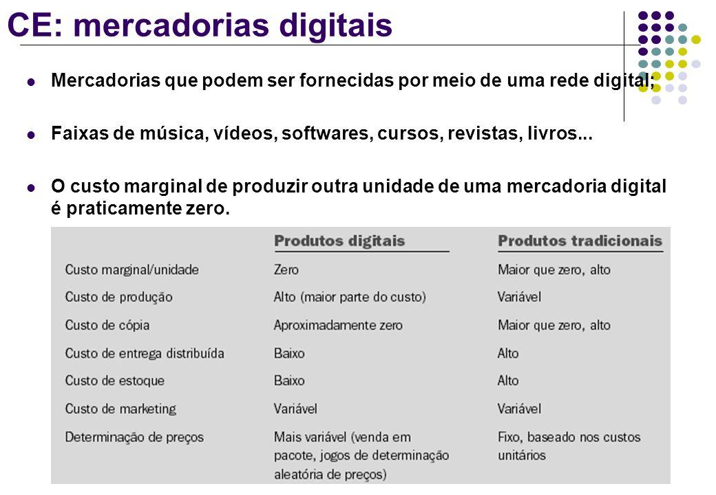 CE: mercadorias digitais Mercadorias que podem ser fornecidas por meio de uma rede digital; Faixas de música, vídeos, softwares, cursos, revistas, liv