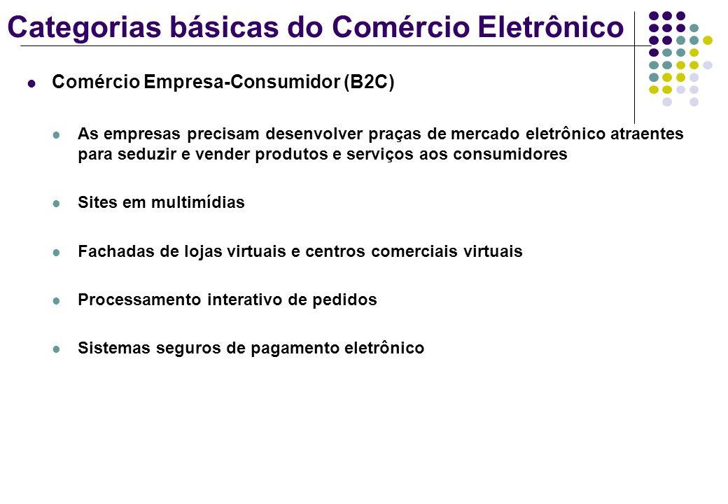 Categorias básicas do Comércio Eletrônico Comércio Empresa-Consumidor (B2C) As empresas precisam desenvolver praças de mercado eletrônico atraentes pa