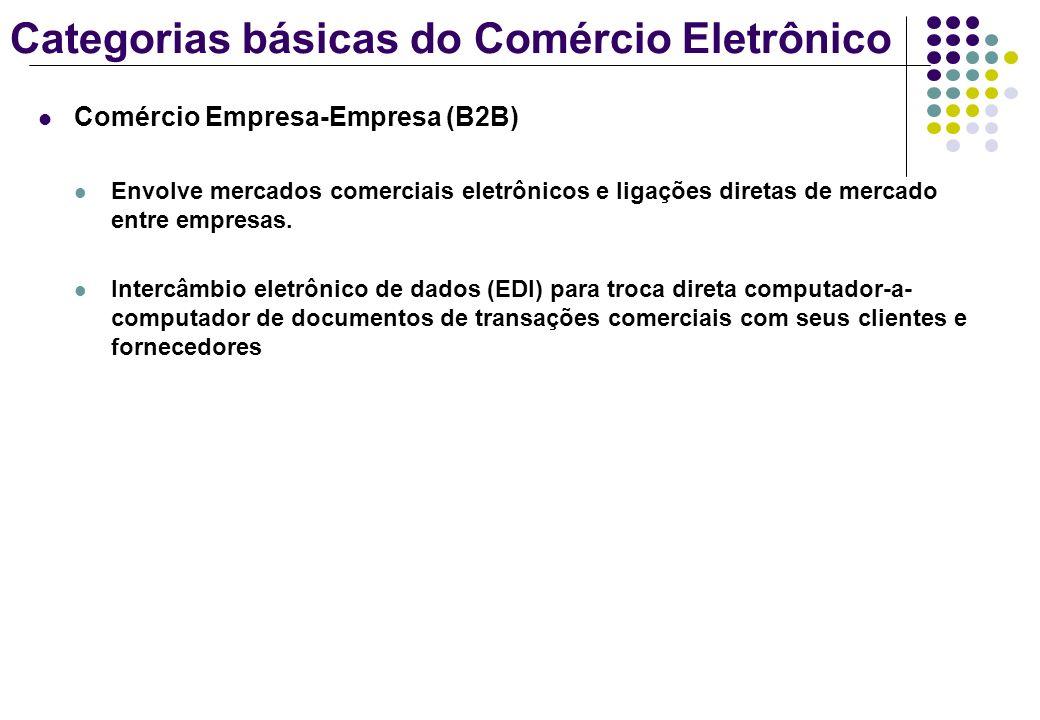 Categorias básicas do Comércio Eletrônico Comércio Empresa-Empresa (B2B) Envolve mercados comerciais eletrônicos e ligações diretas de mercado entre e