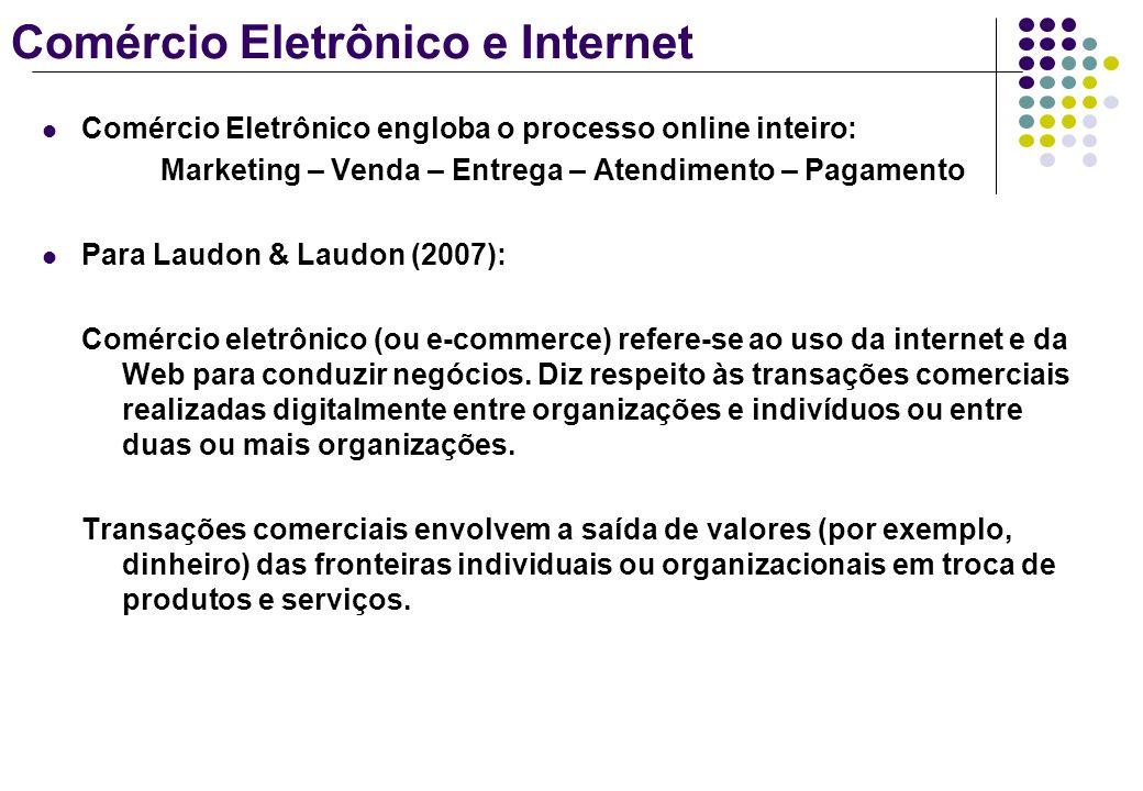 Comércio Eletrônico e Internet Comércio Eletrônico engloba o processo online inteiro: Marketing – Venda – Entrega – Atendimento – Pagamento Para Laudo