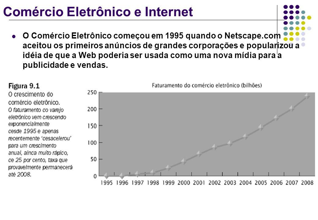 Comércio Eletrônico e Internet O Comércio Eletrônico começou em 1995 quando o Netscape.com aceitou os primeiros anúncios de grandes corporações e popu