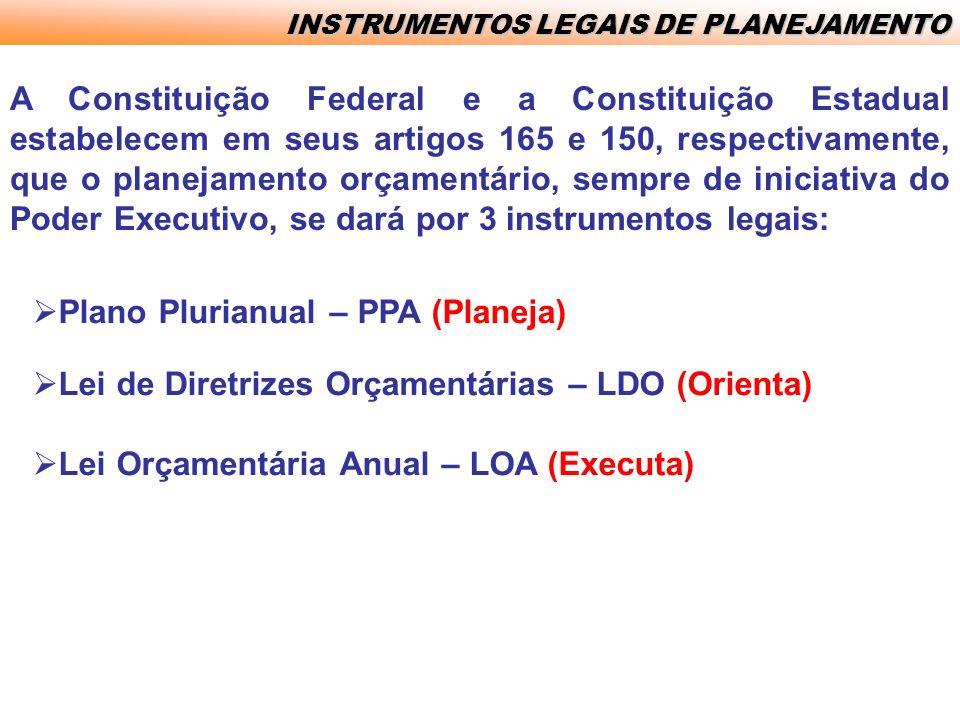 INSTRUMENTOS INSTITUCIONAIS X LEGAIS Plano de Desenvolvimento Espírito Santo 2025 Orientações Estratégicas do Governo do Estado Eixos estratégicos (diretrizes) PPA (4 anos) Programas (objetivos) Ações (produtos e metas) Audiências Públicas Regionais Programas (objetivos) LDO (anos 1, 2, 3 e 4) Ações (produtos e metas) Recursos (Financeiros) LOA (anos 1, 2, 3 e 4) Execução orçamentária e financeira Controle e Avaliação