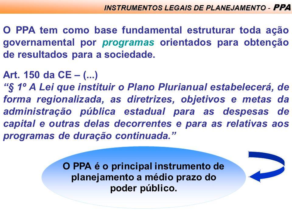 O PPA define orientações estratégicas, desafios, objetivos, diretrizes e metas Governamental num horizonte temporal de 4 anos, e é estruturado por Programas.