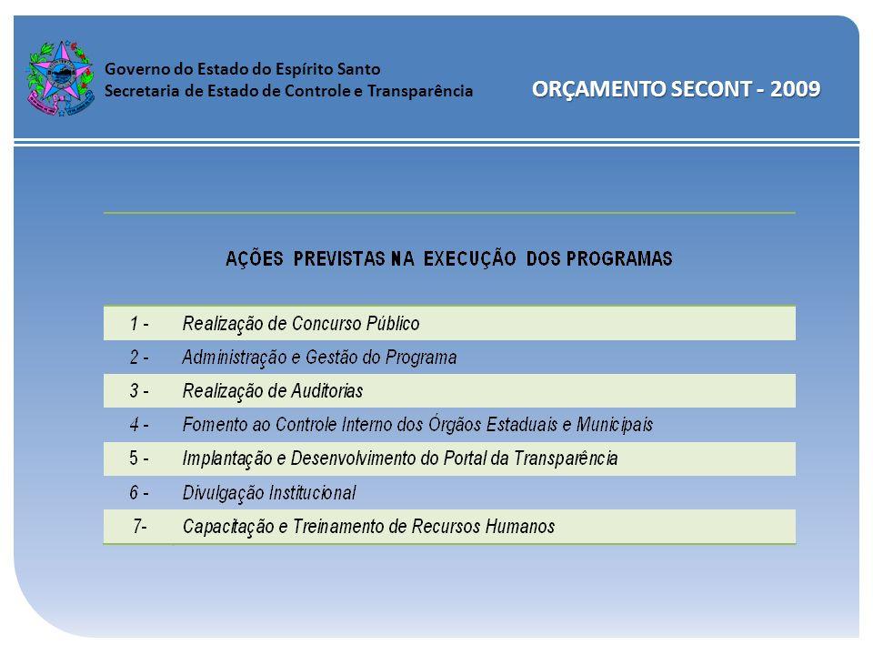 Governo do Estado do Espírito Santo Secretaria de Estado de Controle e Transparência ORÇAMENTO SECONT - 2009
