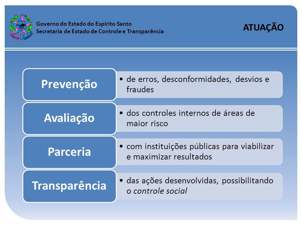 Governo do Estado do Espírito Santo Secretaria de Estado de Controle e Transparência de erros, desconformidades, desvios e fraudes Prevenção dos contr