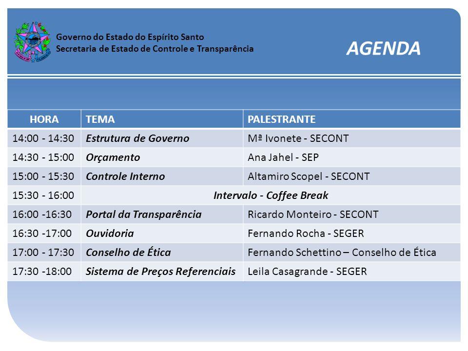 Governo do Estado do Espírito Santo Secretaria de Estado de Controle e Transparência AGENDA HORATEMAPALESTRANTE 14:00 - 14:30Estrutura de GovernoMª Iv