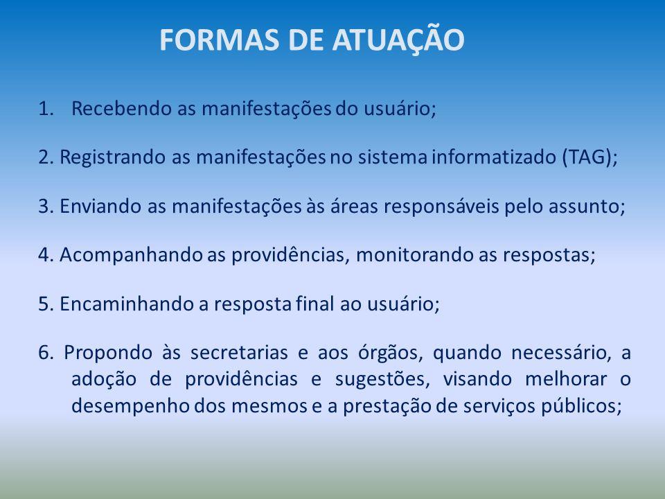 1.Recebendo as manifestações do usuário; 2. Registrando as manifestações no sistema informatizado (TAG); 3. Enviando as manifestações às áreas respons