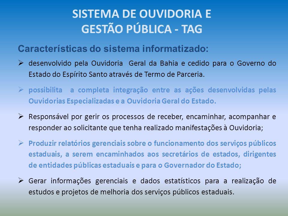 Características do sistema informatizado: desenvolvido pela Ouvidoria Geral da Bahia e cedido para o Governo do Estado do Espírito Santo através de Te