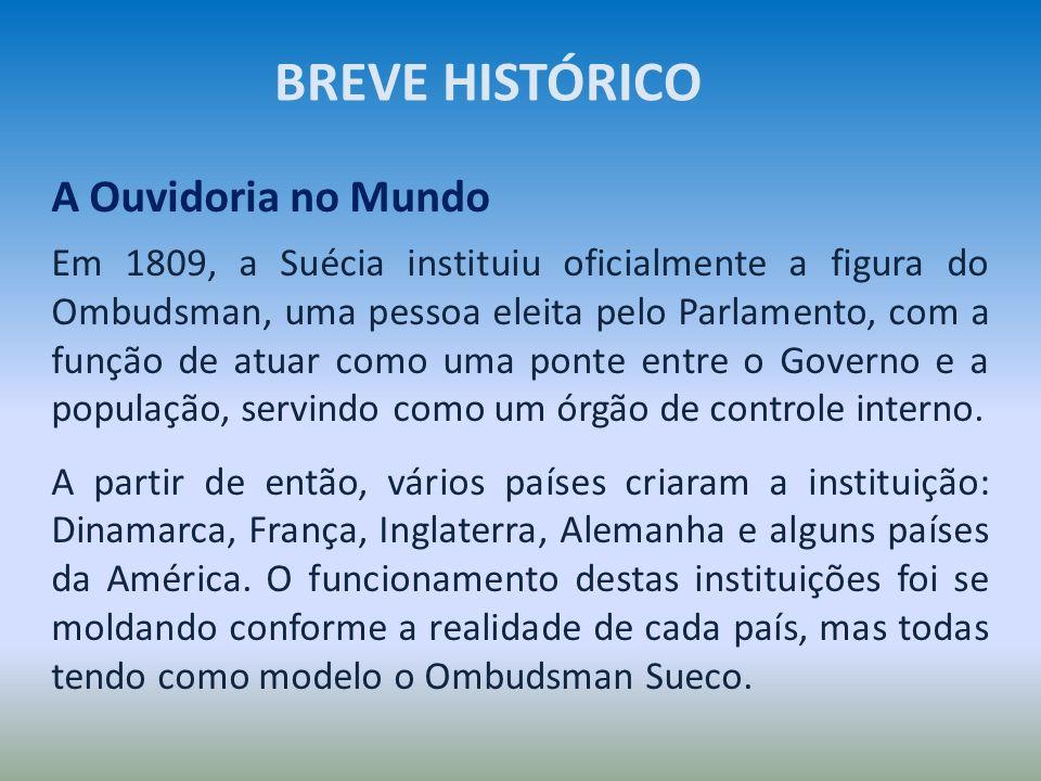 A Ouvidoria no Brasil A figura do Ouvidor é conhecida no Brasil desde o período colonial.