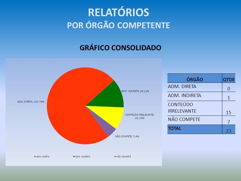 REDE DE OUVIDORES Adm.