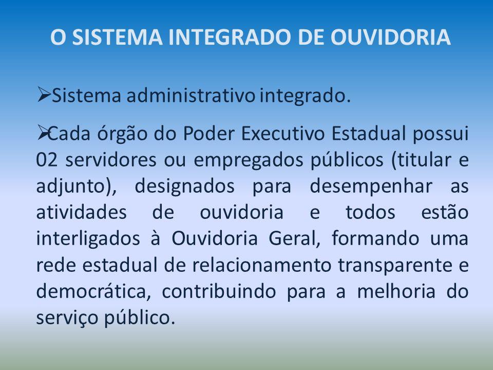 Sistema administrativo integrado. Cada órgão do Poder Executivo Estadual possui 02 servidores ou empregados públicos (titular e adjunto), designados p