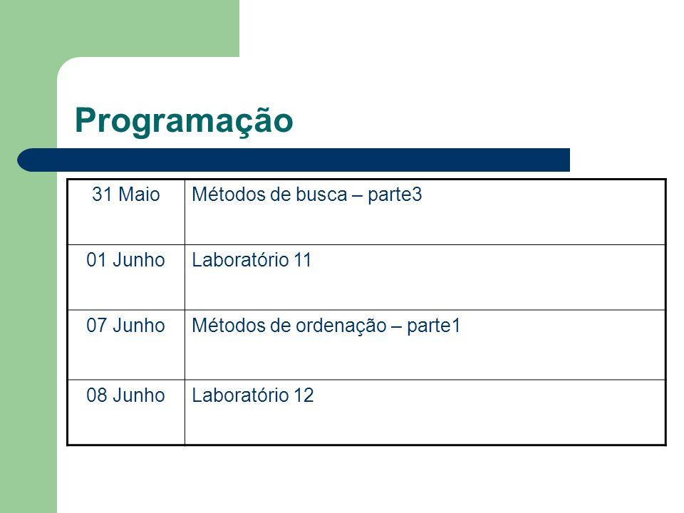 Programação 31 MaioMétodos de busca – parte3 01 JunhoLaboratório 11 07 JunhoMétodos de ordenação – parte1 08 JunhoLaboratório 12