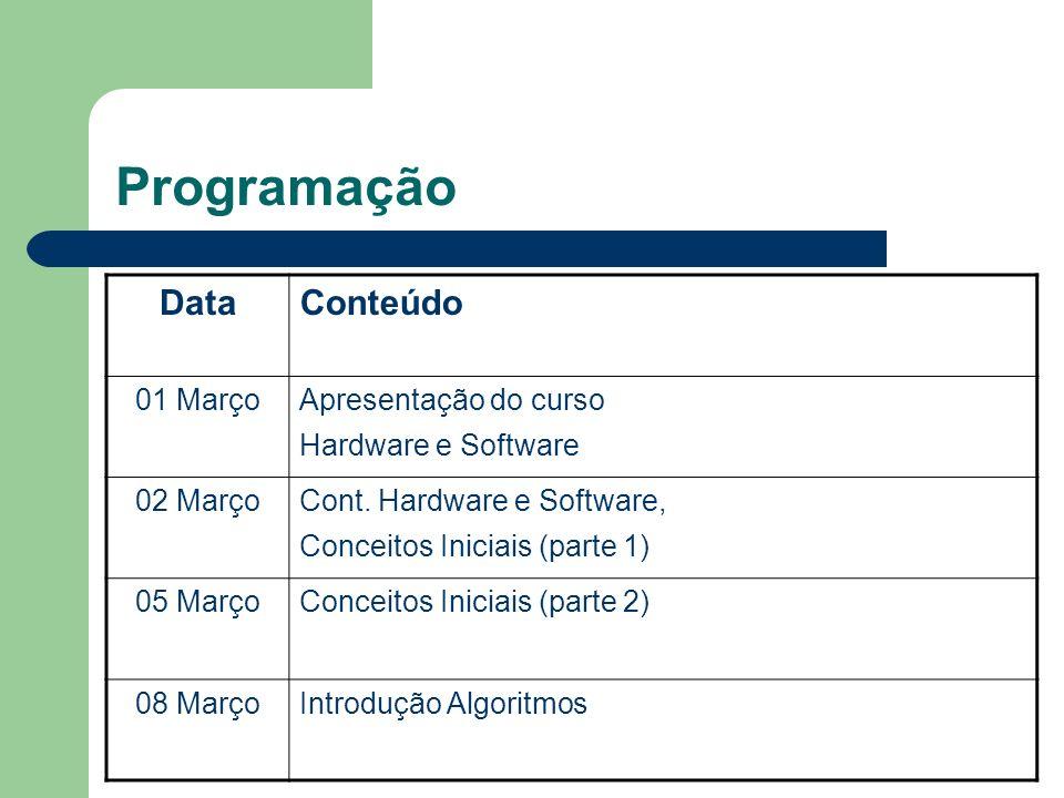 Programação DataConteúdo 01 MarçoApresentação do curso Hardware e Software 02 MarçoCont. Hardware e Software, Conceitos Iniciais (parte 1) 05 MarçoCon