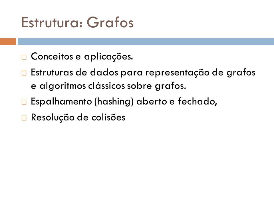 Estrutura: Grafos Conceitos e aplicações. Estruturas de dados para representação de grafos e algoritmos clássicos sobre grafos. Espalhamento (hashing)