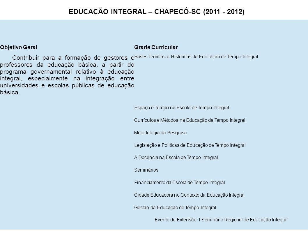 Objetivo GeralGrade Curricular Contribuir para a formação de gestores e professores da educação básica, a partir do programa governamental relativo à