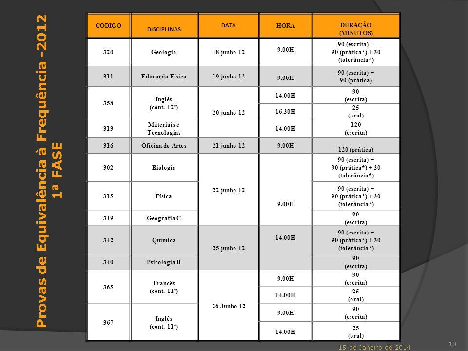 10 Provas de Equivalência à Frequência -2012 1ª FASE CÓDIGO DISCIPLINAS DATA HORA DURAÇÃO (MINUTOS) 320Geologia18 junho 12 9.00H 90 (escrita) + 90 (pr