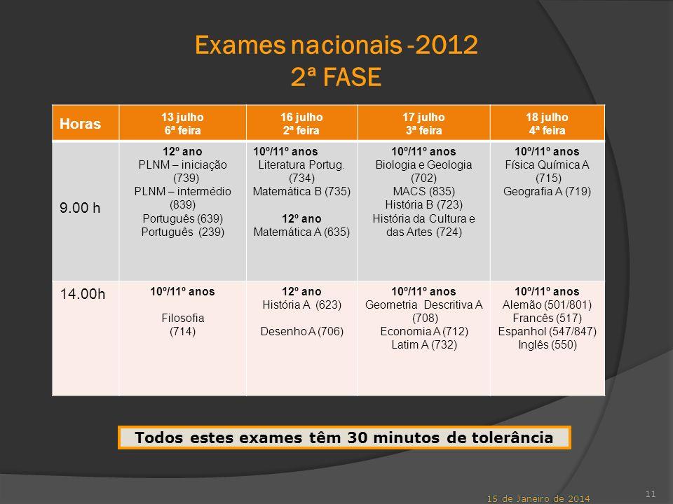 Exames nacionais -2012 2ª FASE 11 Todos estes exames têm 30 minutos de tolerância Horas 13 julho 6ª feira 16 julho 2ª feira 17 julho 3ª feira 18 julho