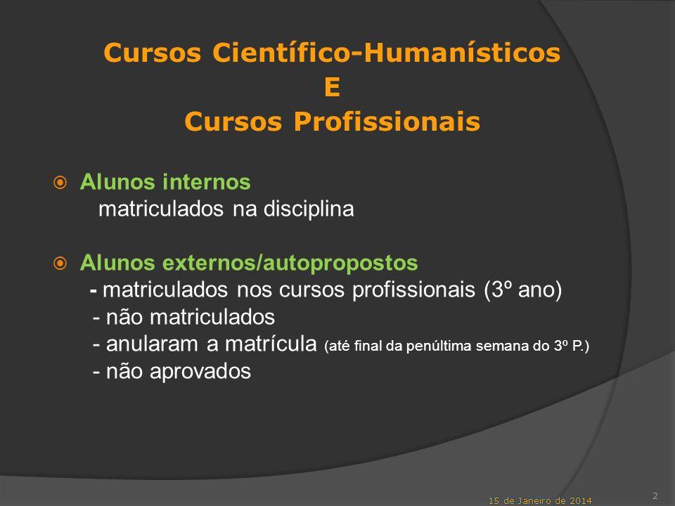Alunos internos matriculados na disciplina Alunos externos/autopropostos - matriculados nos cursos profissionais (3º ano) - não matriculados - anulara