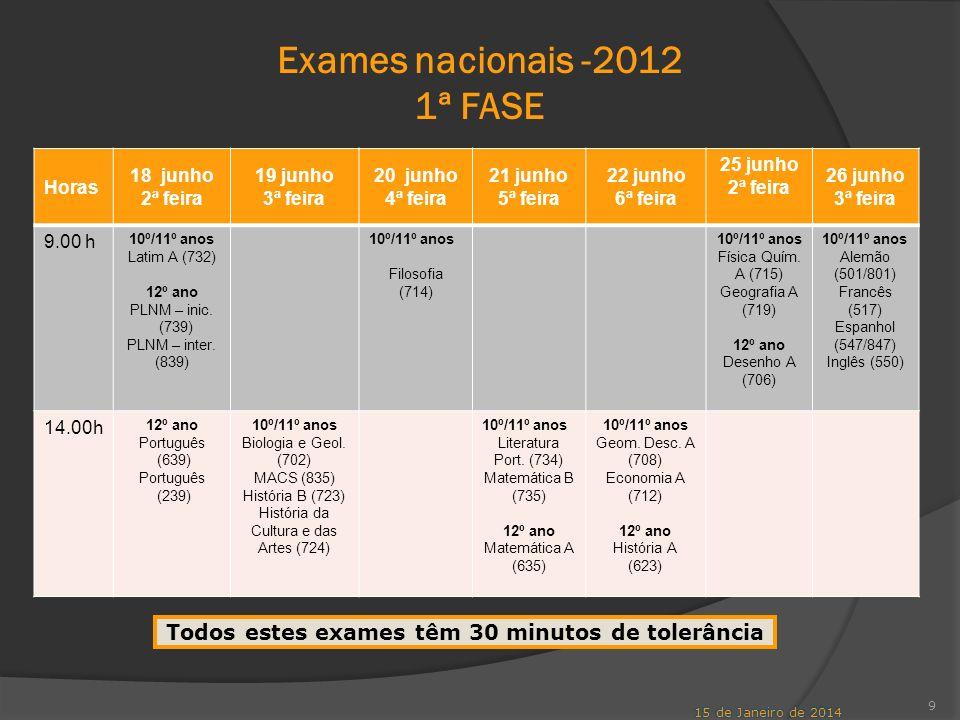 Exames nacionais -2012 1ª FASE 9 Todos estes exames têm 30 minutos de tolerância Horas 18 junho 2ª feira 19 junho 3ª feira 20 junho 4ª feira 21 junho