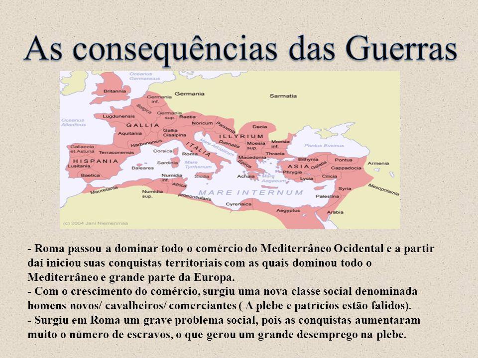- Roma passou a dominar todo o comércio do Mediterrâneo Ocidental e a partir daí iniciou suas conq uistas territoriais com as quais dominou todo o Med