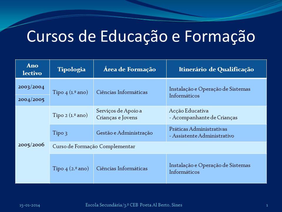 Prova de Avaliação Final (PAF) ETAPAS: Despacho de designação, pelo PCE, dos professores responsáveis pela elaboração das matrizes e das provas Elaboração de matrizes (VER MODELO) que são afixadas e entregues a todos os alunos depois de aprovadas em reunião de Conselho Pedagógico (VER MODELO) Elaboração do enunciado da(s) prova(s) Afixação e entrega do Regulamento da PAF (VER MODELO) (VER MODELO) Contacto com elementos do júri (elementos externos) 15-01-2014Escola Secundária/3.º CEB Poeta Al Berto, Sines12