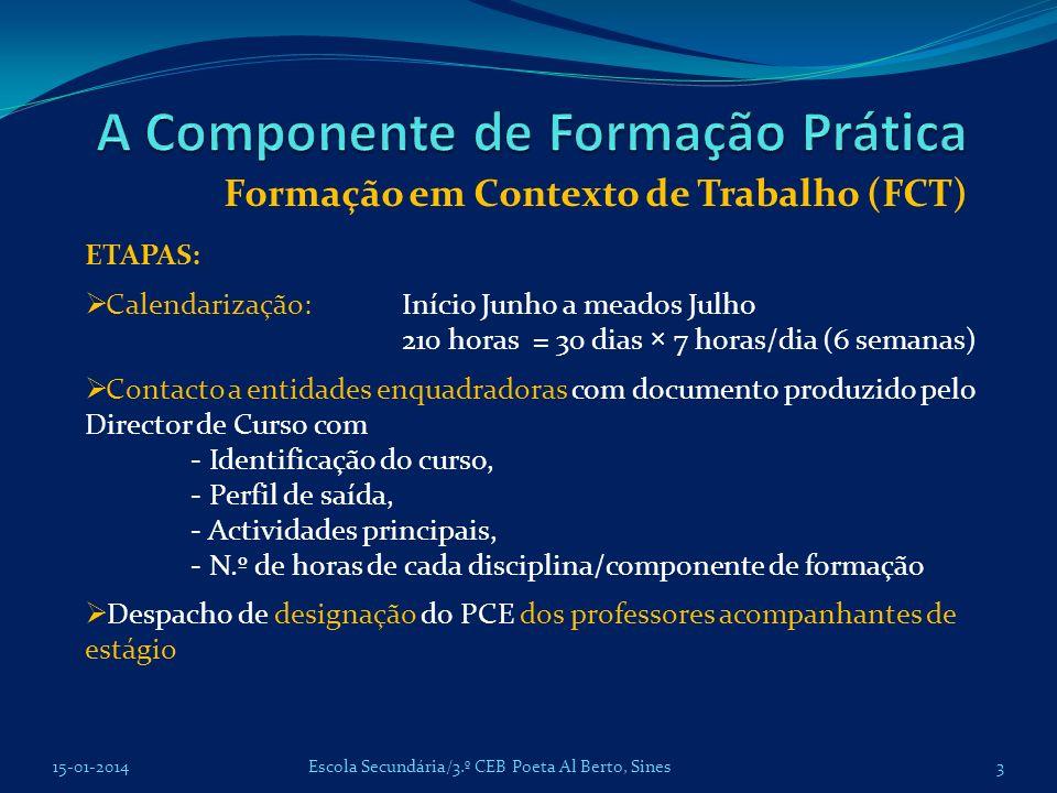 Formação em Contexto de Trabalho (FCT) Elaboração dos documentos: Protocolo de colaboração com entidades (VER MODELO)VER MODELO Regulamento de Estágio (VER MODELO) (VER MODELO) Definição e Enquadramento do estágio Organização, Duração e Período de Realização Formalização do Estágio Referência ao Plano de Estágio Responsabilidades da Escola Responsabilidades da Entidade Enquadradora de Estágio Responsabilidades do Aluno Assiduidade e Pontualidade Avaliação Seguro Escolar 15-01-2014Escola Secundária/3.º CEB Poeta Al Berto, Sines4