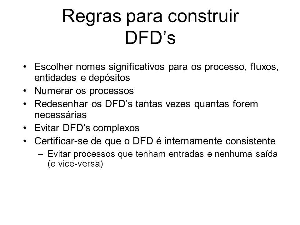 DFD: Processo Função, transformação Transforma entradas em saídas Nome: numeração + verbo + objeto Exemplos: 1.