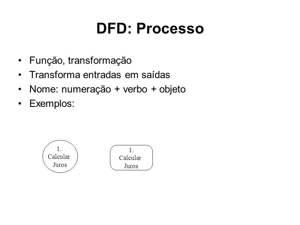 DFD: Fluxo (1) Usado para descrever movimento de informação de um componente do sistema para outro Exemplos: 2.