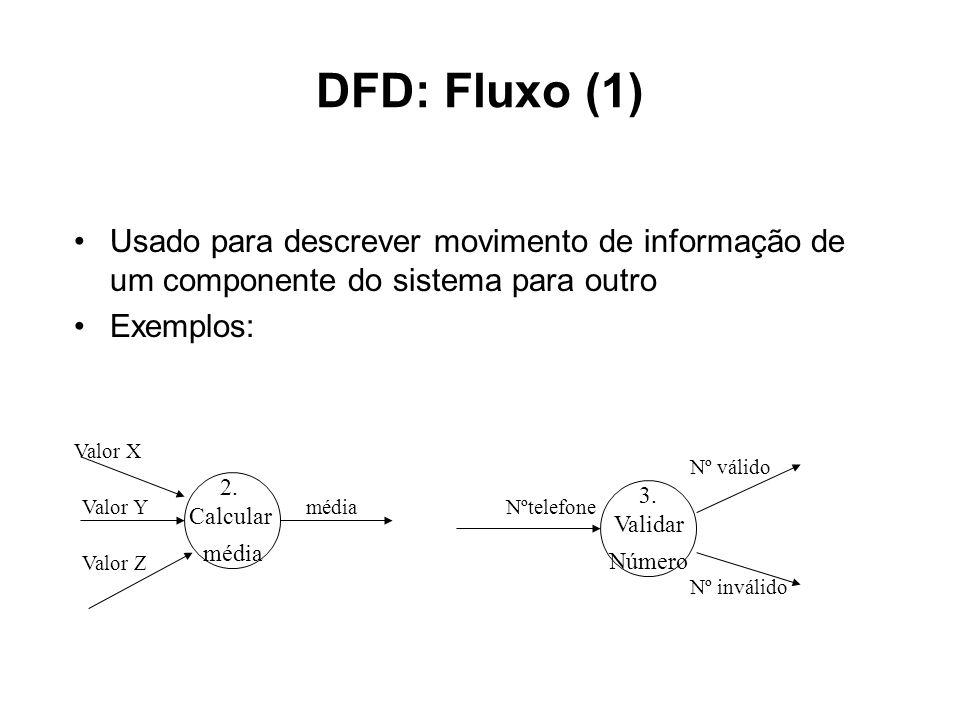 DFD: Fluxo (2) Fluxo de diálogo Fluxo divergente Gerir Informação Preencher formulário preenchido Validar pedidos Gerar fatura Gerar relatórios Detalhes de pedido