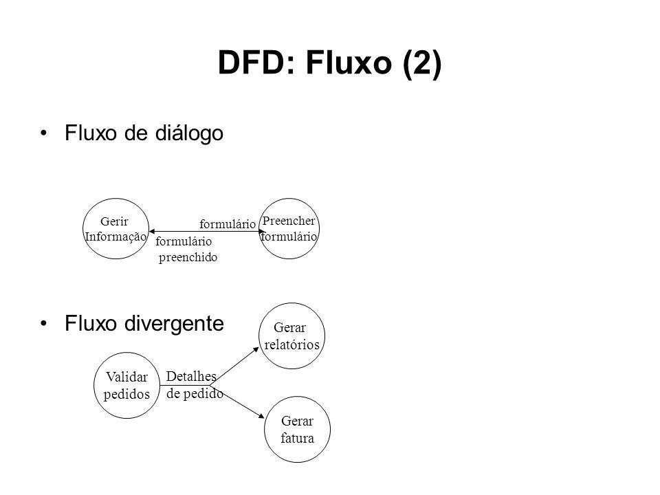 DFD:Depósito de Dados Arquivos, bases de dados CDs, microfichas, microfilme Um fluxo para um depósito: atualizar, gravar, remover Gerar relatórios Registar cliente clientes detalhes