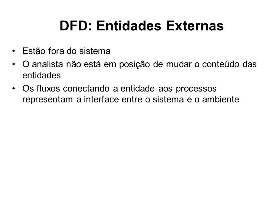 DFD - Nivelação Serve para controlar a complexidade do sistema Serve p/ organizar o DFD completo em níveis onde cada nível dá mais detalhe do nível superior O DFD de nível mais alto é o diagrama de contexto System 1 3 2 3.1 3.3 3.2 3.4
