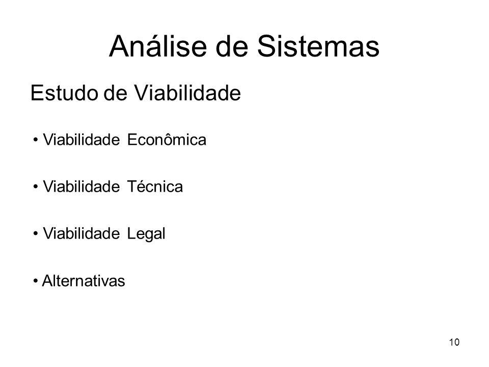 10 Análise de Sistemas Estudo de Viabilidade Viabilidade Econômica Viabilidade Técnica Viabilidade Legal Alternativas
