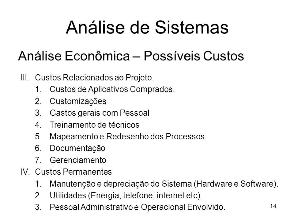 14 Análise de Sistemas Análise Econômica – Possíveis Custos III.Custos Relacionados ao Projeto. 1.Custos de Aplicativos Comprados. 2.Customizações 3.G