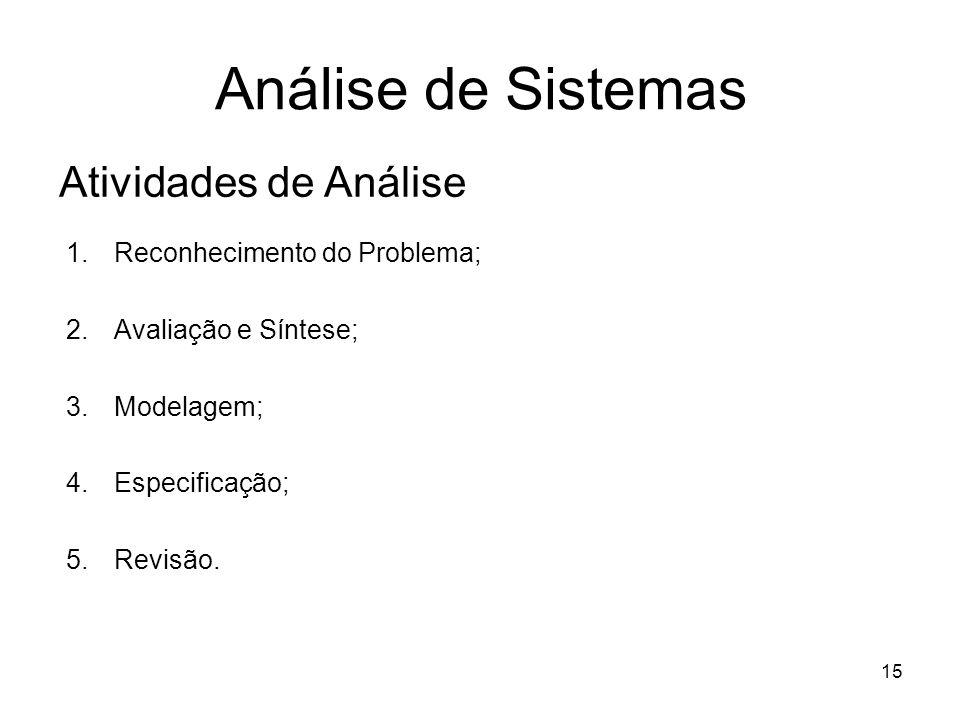 15 Análise de Sistemas Atividades de Análise 1.Reconhecimento do Problema; 2.Avaliação e Síntese; 3.Modelagem; 4.Especificação; 5.Revisão.