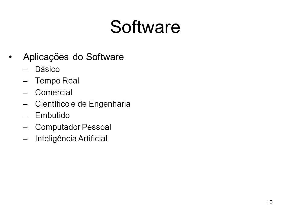 11 Software: Uma Crise no horizonte Problemas 1.Estimativas de prazos e de custos imprecisos; 2.Produtividade das pessoas não acompanham a demanda; 3.Qualidade é menos que adequada.