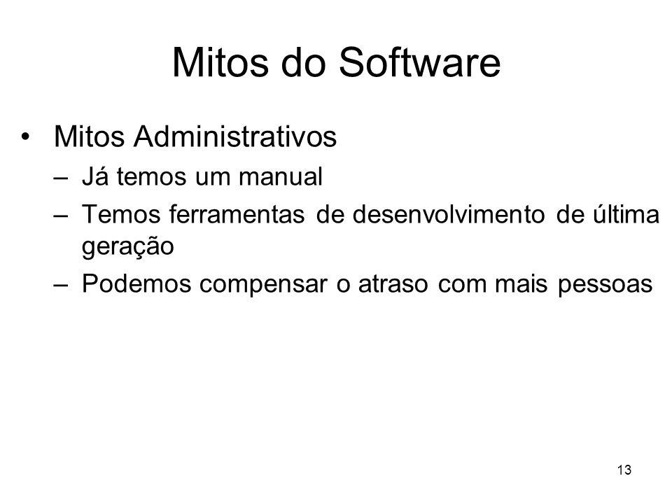 14 Mitos do Software Mitos do Cliente –Uma declaração geral é suficiente para começar o programa –Requisitos modificam-se porque o software é flexível