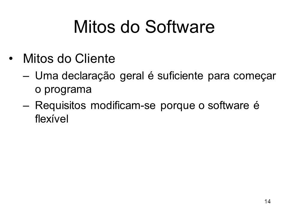 15 Mitos do Software Mitos do Profissional –O trabalho estará completo quando acabar de escrever o programa; –Não tem como avaliar qualidade antes do término do programa; –Única coisa a ser entregue em um projeto bem- sucedido é o programa funcionando.